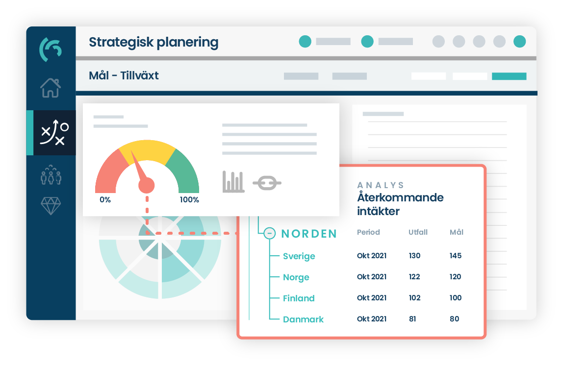 Analys-strategisk-planering